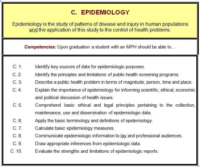 Epidemiology-Discipline-Definition-ASPH